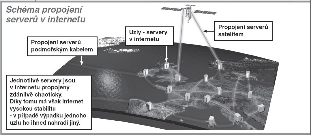 schema-pripojenia1